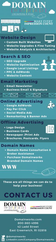 Domainworks Internet Marketing Services
