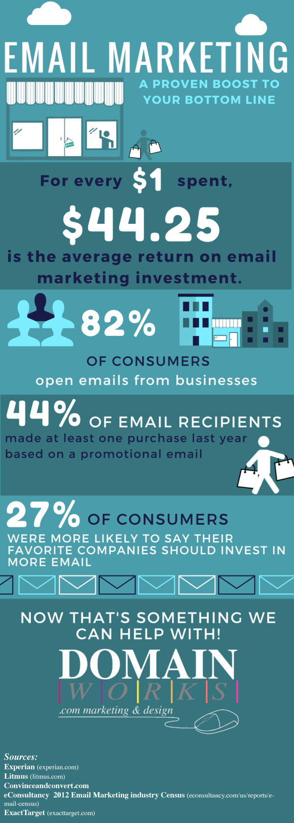 Email Marketing Domainworks