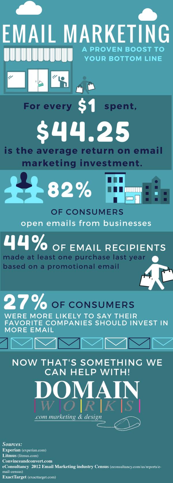 Email Marketing Domainworks